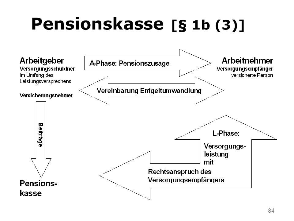 Pensionskasse [§ 1b (3)] 84